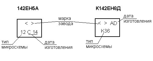 Example-of-marking-chips-500x200.jpg